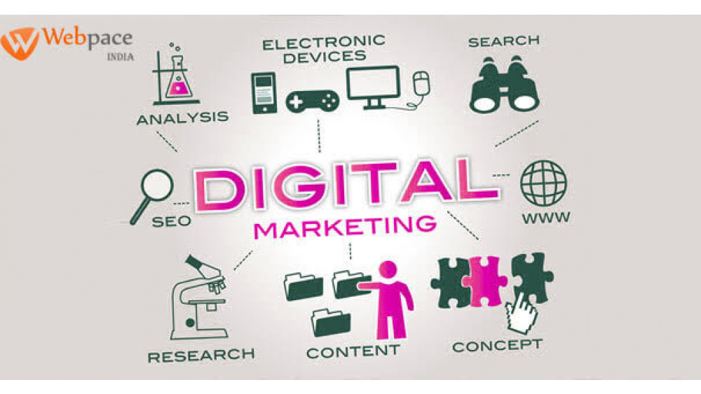 Digital Marketing Company in Delhi Offer
